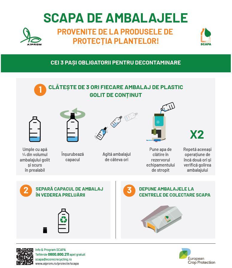 curatare-colectare-ambalaje-pesticide