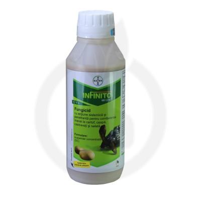 Infinito 687,5 SC, 1 litru