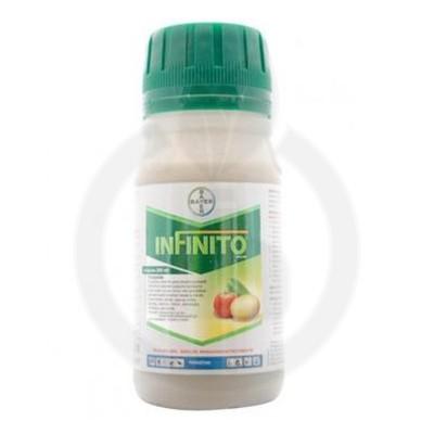 Infinito 687,5 SC, 20 ml