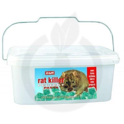 Rat Killer Perfekt Pasta