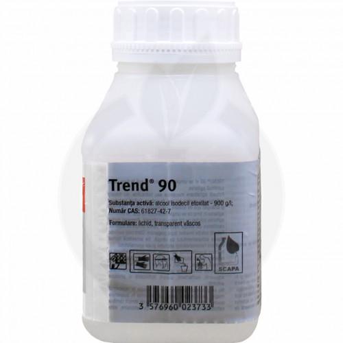 Pachet Harmony 50 SG, 100 g + Trend 90, 2 litri