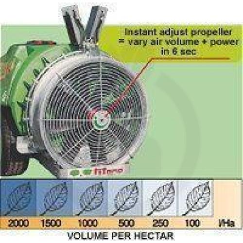 Tifone Vector Integrale