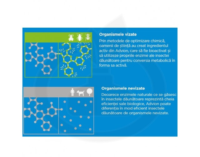 syngenta insecticid advion gandaci gel 30 g - 4