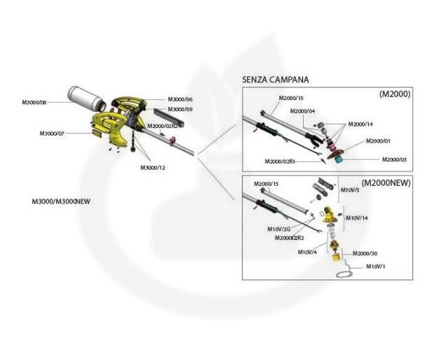 volpi aparatura micronizer m2000 - 2