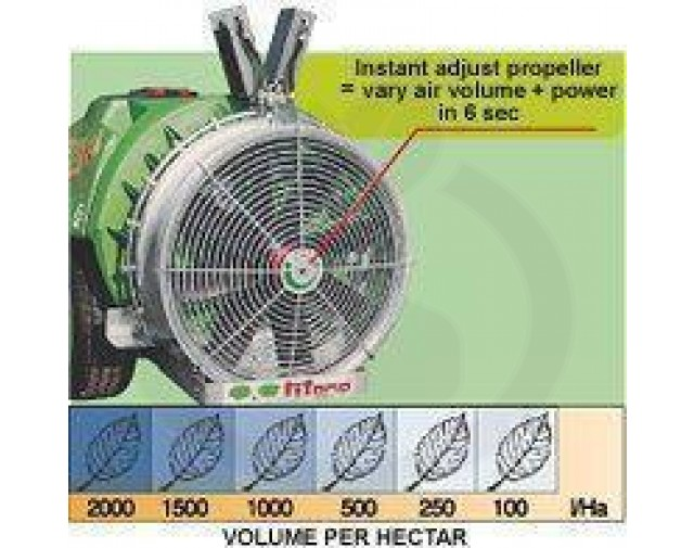 tifone aparatura tifone vector integrale - 4